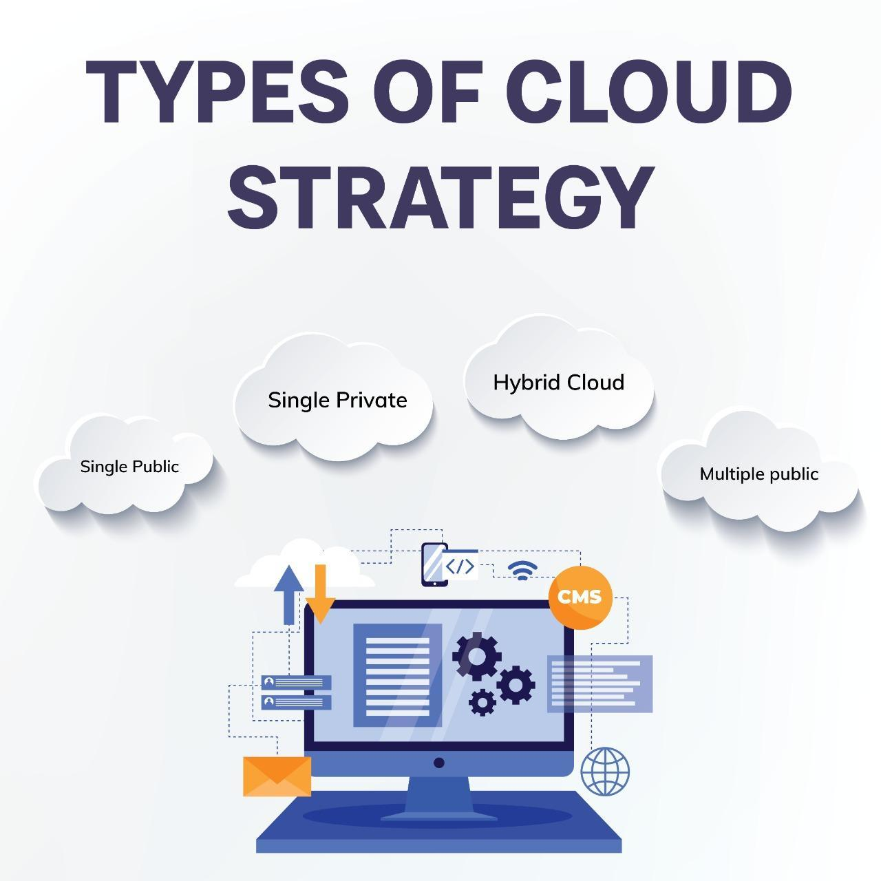 Types of Cloud strategy