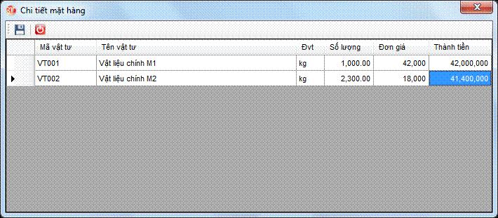 Danh mục hợp đồng phần mềm kế toán 3tsoft