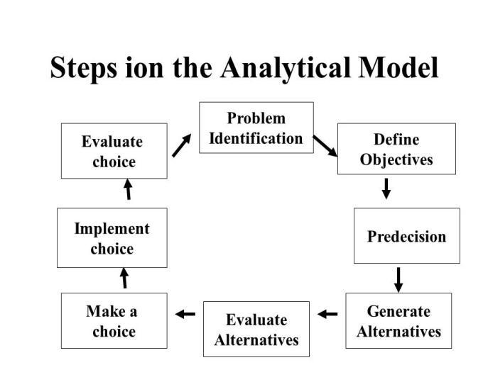 Steps+ion+the+Analytical+Model