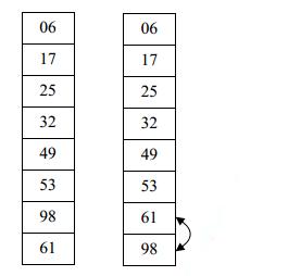 Bước 4: Sắp xếp Bubble sort