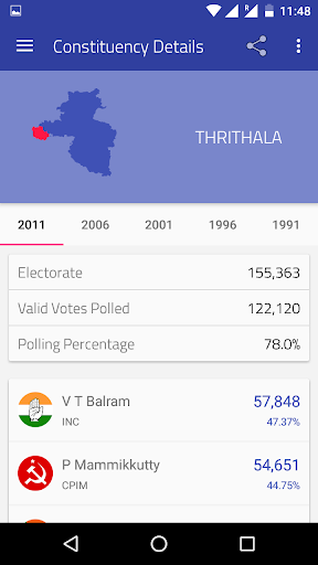 Election Now: Kerala 2016 Live