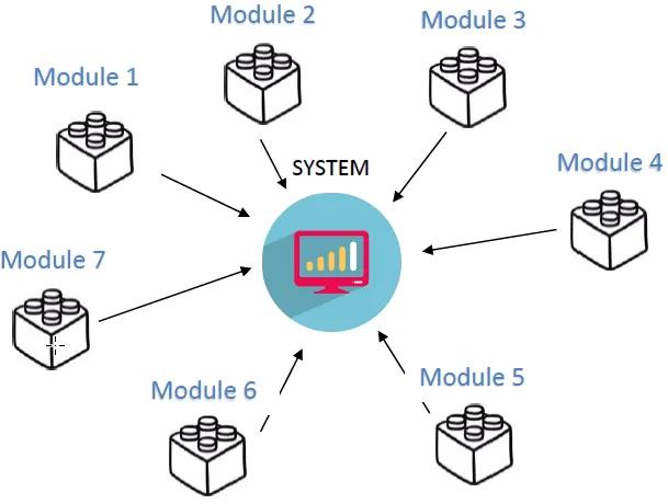 integration-testing-modules-scheme