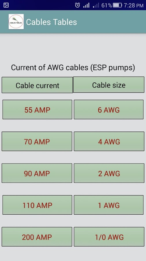 Gemütlich 6 Awg Kabel Ampere Fotos - Elektrische ...