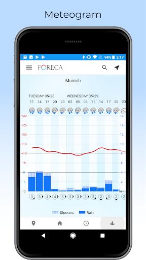 Foreca Weather screenshot 4