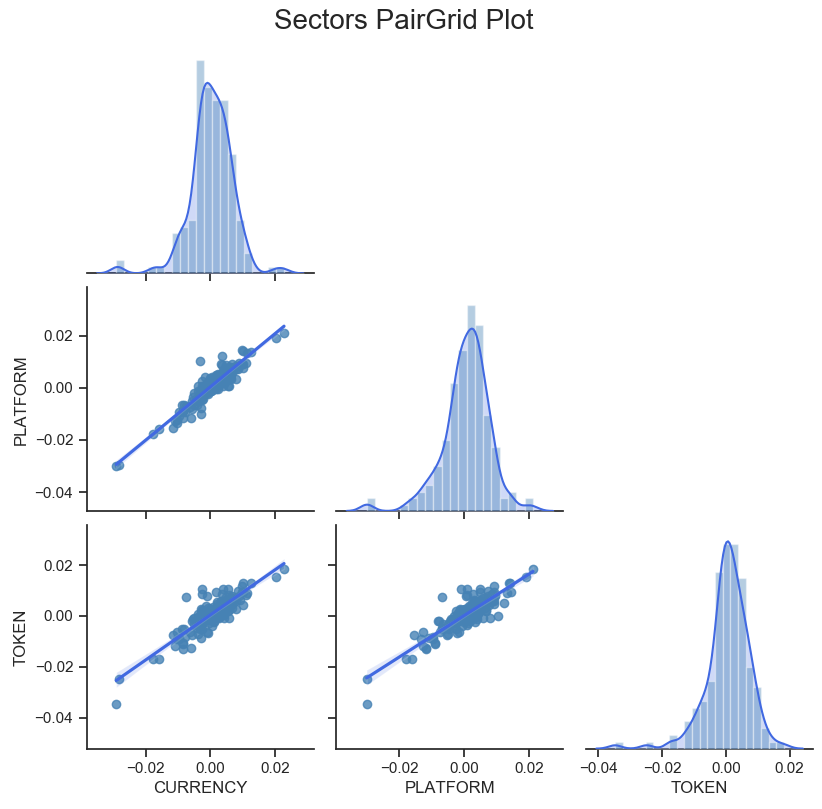 This image has an empty alt attribute; its file name is pairplot-2.png