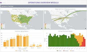 Interactive data visualization using data-centric apps