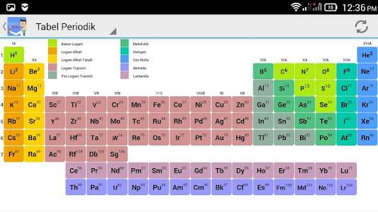 Rumus kimia sma complete set chemical formula for sma plus rumus kimia sma screenshot 3 urtaz Image collections
