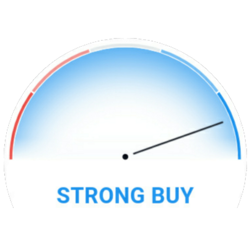 Kumpulan Indikator Forex Currency Strength Meter