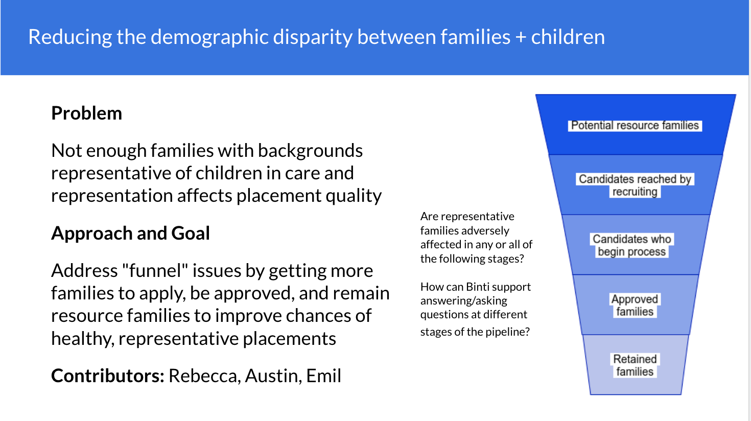 "Title: Reducing the demographic disparity between families and children. On the slide, Problem: Not enough families with backgrounds representative of children in care and representation affects placement quality. Approach and Goal: Address ""funnel"" issues by getting more families to apply, be approved, and remain resource families to improve the chances of healthy, representative placements. To the right is a diagram representing the funnel of approval, showing Potential resource families, feeding not candidates reached by recruiting, candidates who begin the process, approved families, and retained families. By the diagram are the questions: Are representative families adversely affected in any or all of the following stages? How can Binti support answering/asking questions at different stages of the pipeline?"