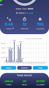 Step Counter - Pedometer Free