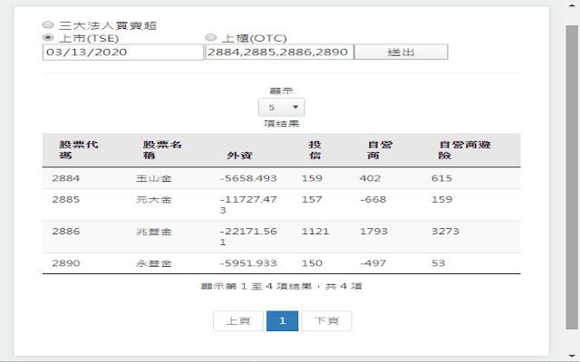 Taiwan Stock Tool