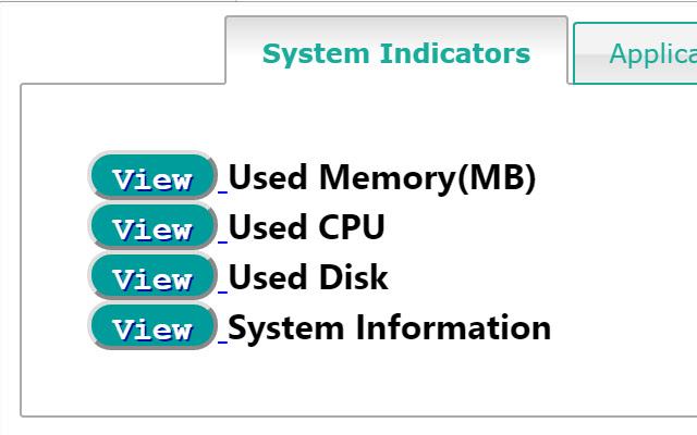 OpenMRS System Metrics