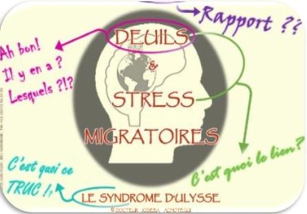 Congrès de Migration et Santé Mentale