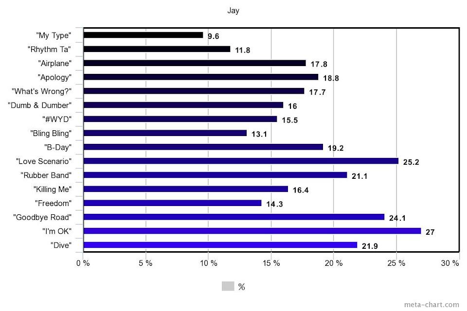 meta-chart (66)