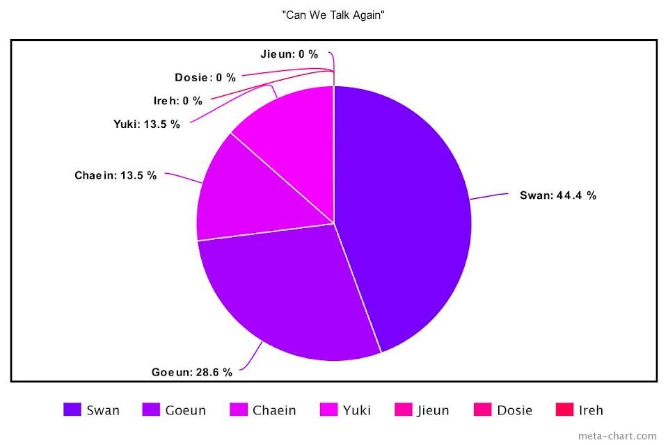 meta-chart - 2021-03-03T002441.241