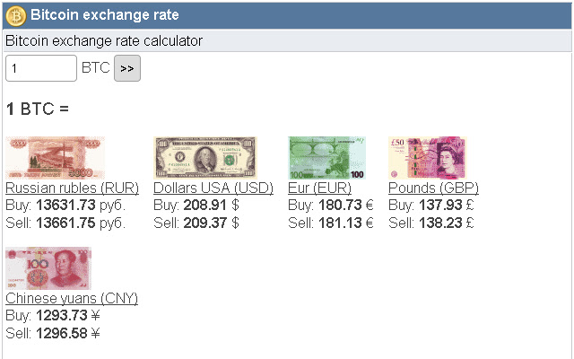 18 GBP British Pound Sterling to HUF Hungarian Forint