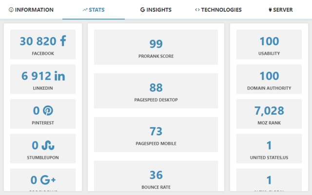 Foxseo - SEO & Website Analysis
