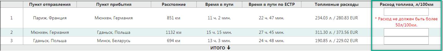 Расчёт затрат на топливо в приложении Километражник