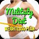 Super Military Diet : 3 Day Diet Weightloss Plan apk