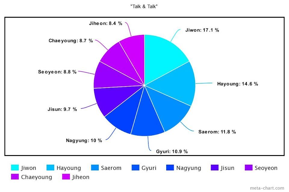 meta-chart - 2021-09-22T154230.239