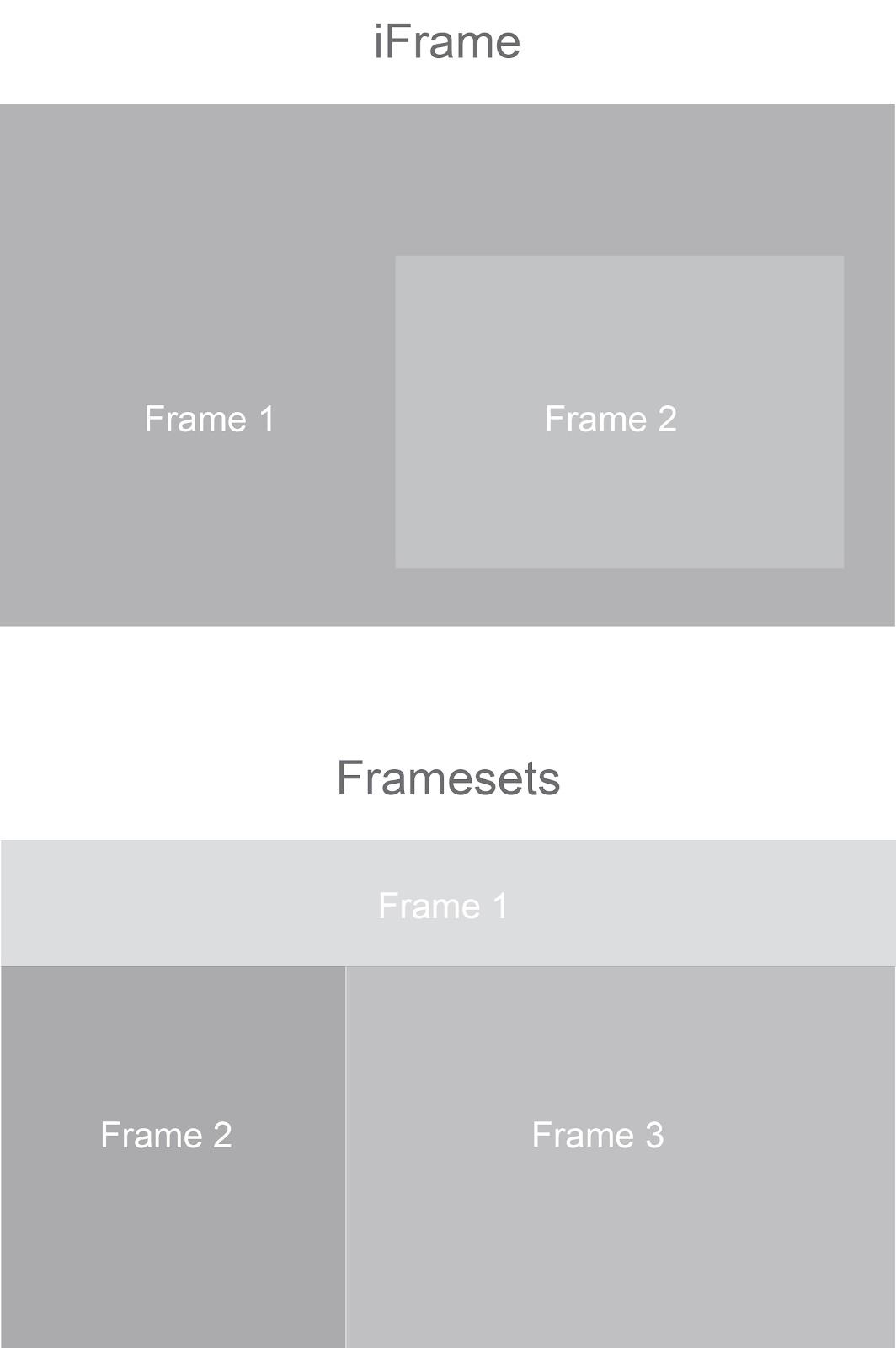 iframes and framesets.jpg
