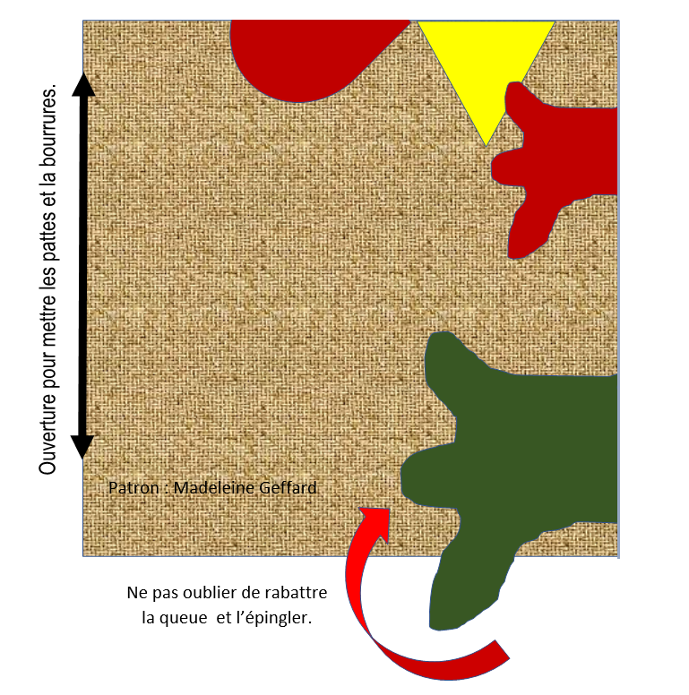 Disposition sur le tissu