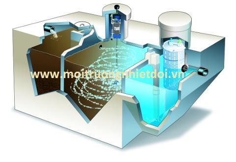 bể hợp khối xử lý nước thải khách sạn