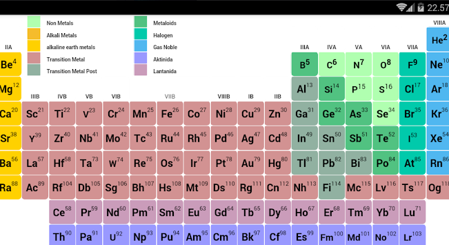Download p table periodic table apk latest version app for android p table periodic table poster urtaz Images