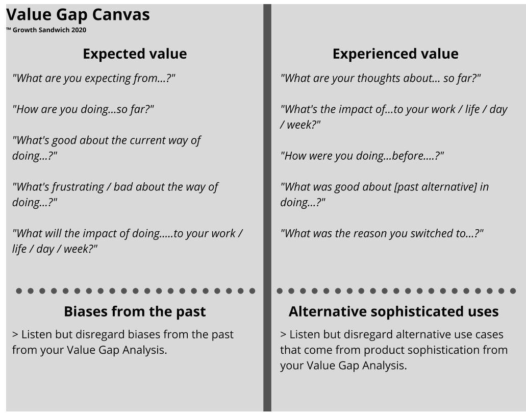 value gap questions