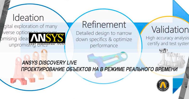 ANSYS Discovery Live - Как оптимизировать аэродинамику автомобилей за несколько дней