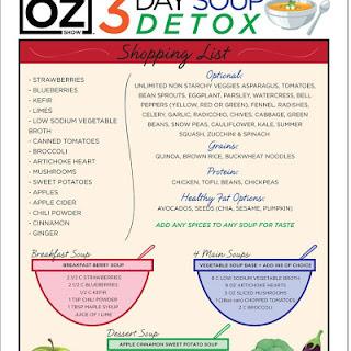 Dr. Oz Detox Soup Plan Base