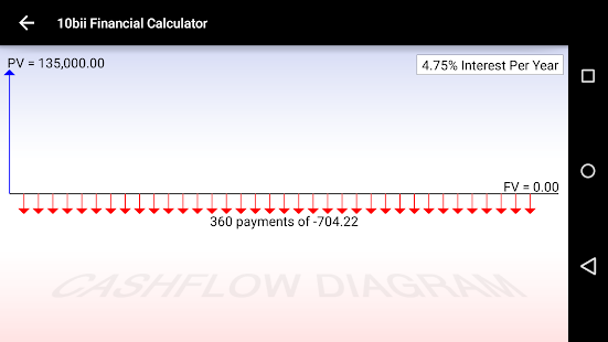 10bii Financial Calculator- screenshot thumbnail