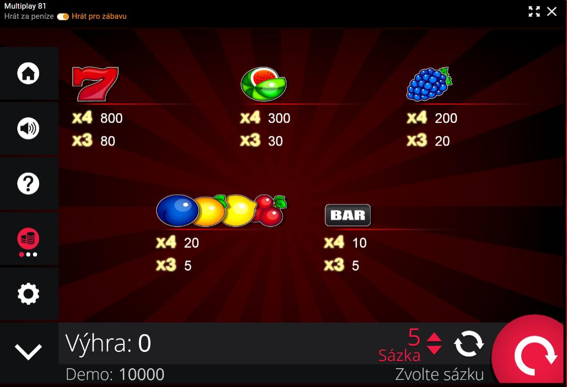 Multiplay 81 zhodnocení hry