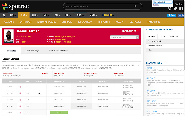 Fantasy Basketball Salary Checker