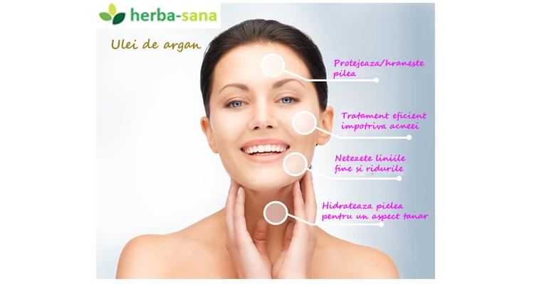 benefits_of_skin_souira_argan2.jpg