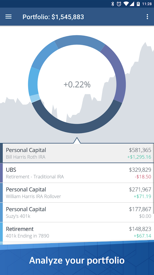 Personal Capital Budgeting and Investing- screenshot