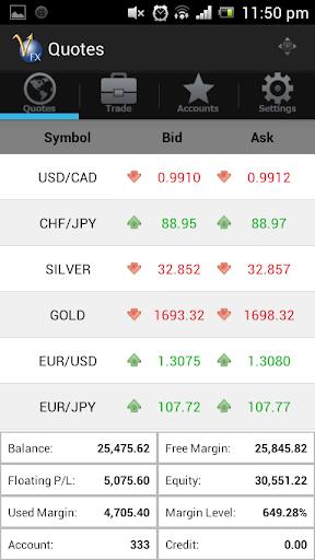 FCI Markets screenshot 1