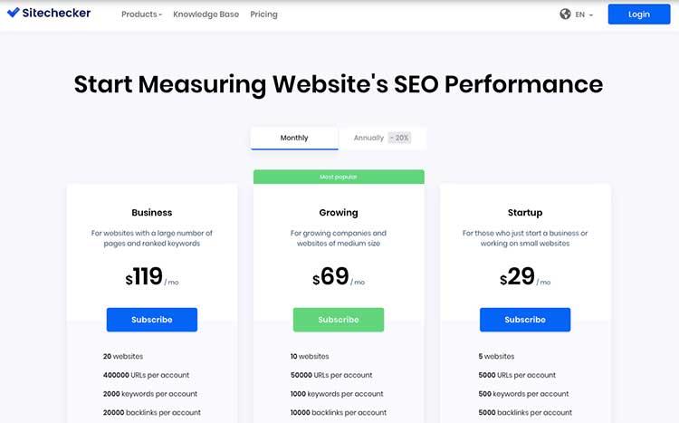 Sitechecker Pricing