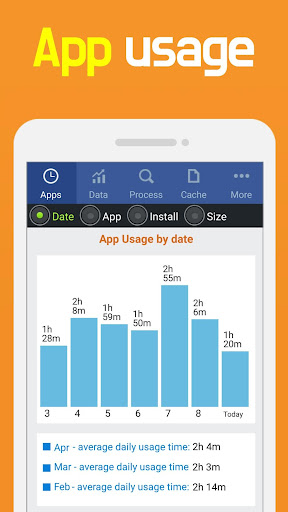 Goclean-Data usage App usage