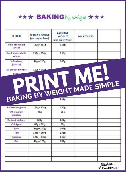 Bake by Weight Printable