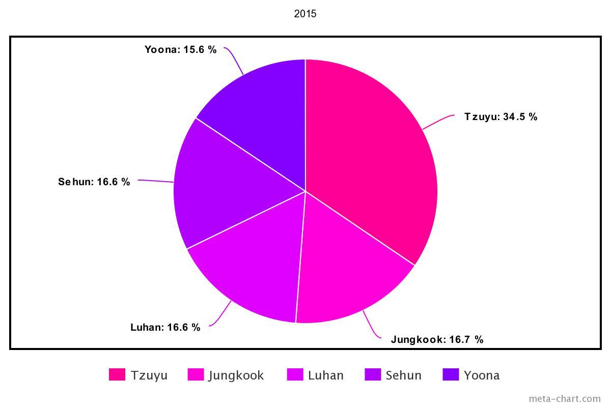 meta-chart - 2021-03-03T213519.203