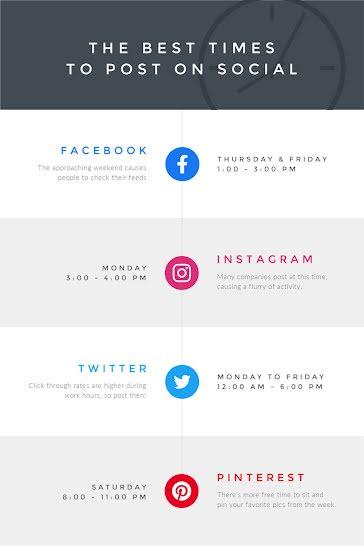 Social Post Times - Pinterest Pin Template