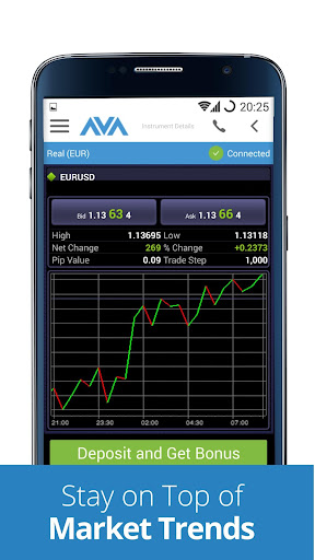 Forex trading for android phone