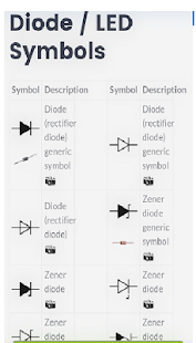 electrical component u0026 39 s symbol