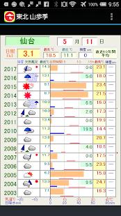 東北 山歩季 - náhled