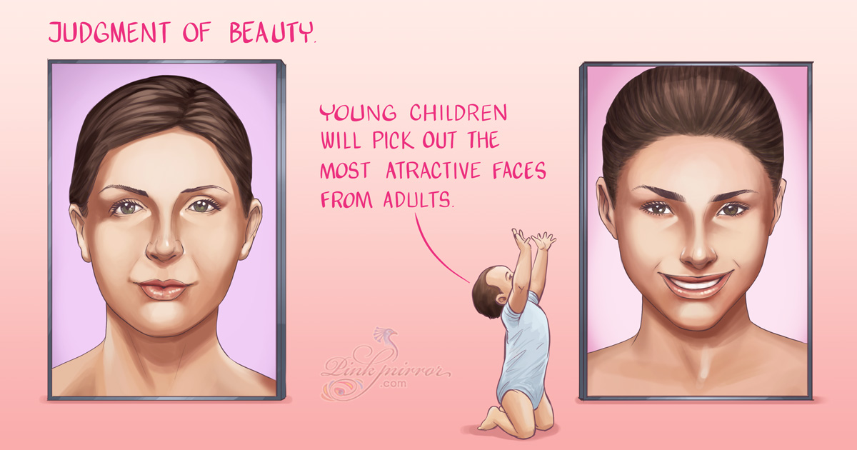 face attractiveness