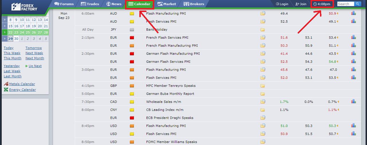 Xem lịch thông tin kinh tế tại Forex Factory giúp các trader bảo tồn vốn của mình hiệu quả