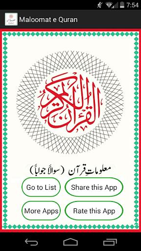 Maloomat e Quran