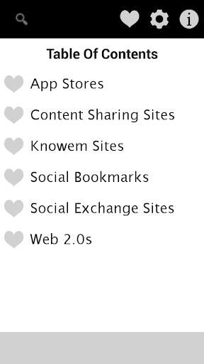 Internet Marketing Resource