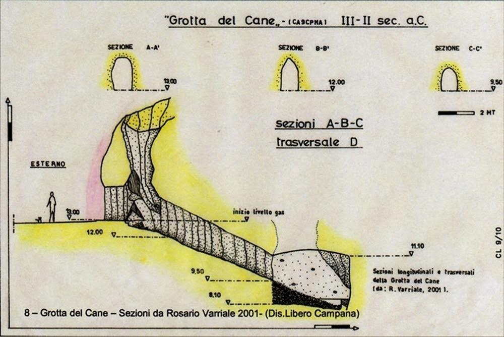 Grotta del Cane, a caverna que matava cães